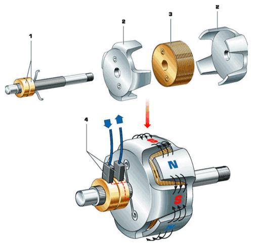 На иж ю5 схема проводки мотоцикла иж юпитер 5 проводка генератора иж юпитер иж планета Все о мотоциклах иж схема...